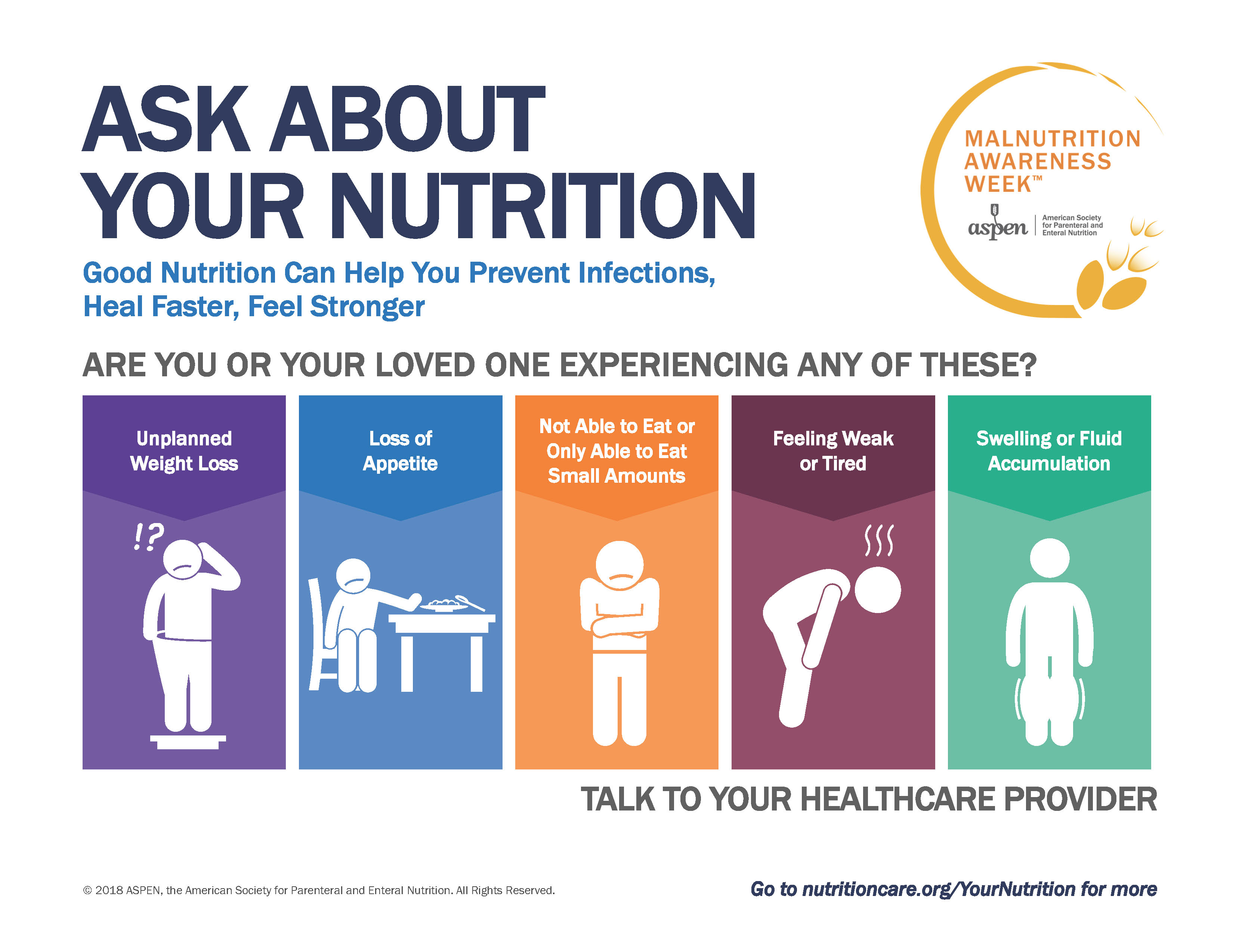 ASPEN Nutrition Poster-ADULT ENGLISH