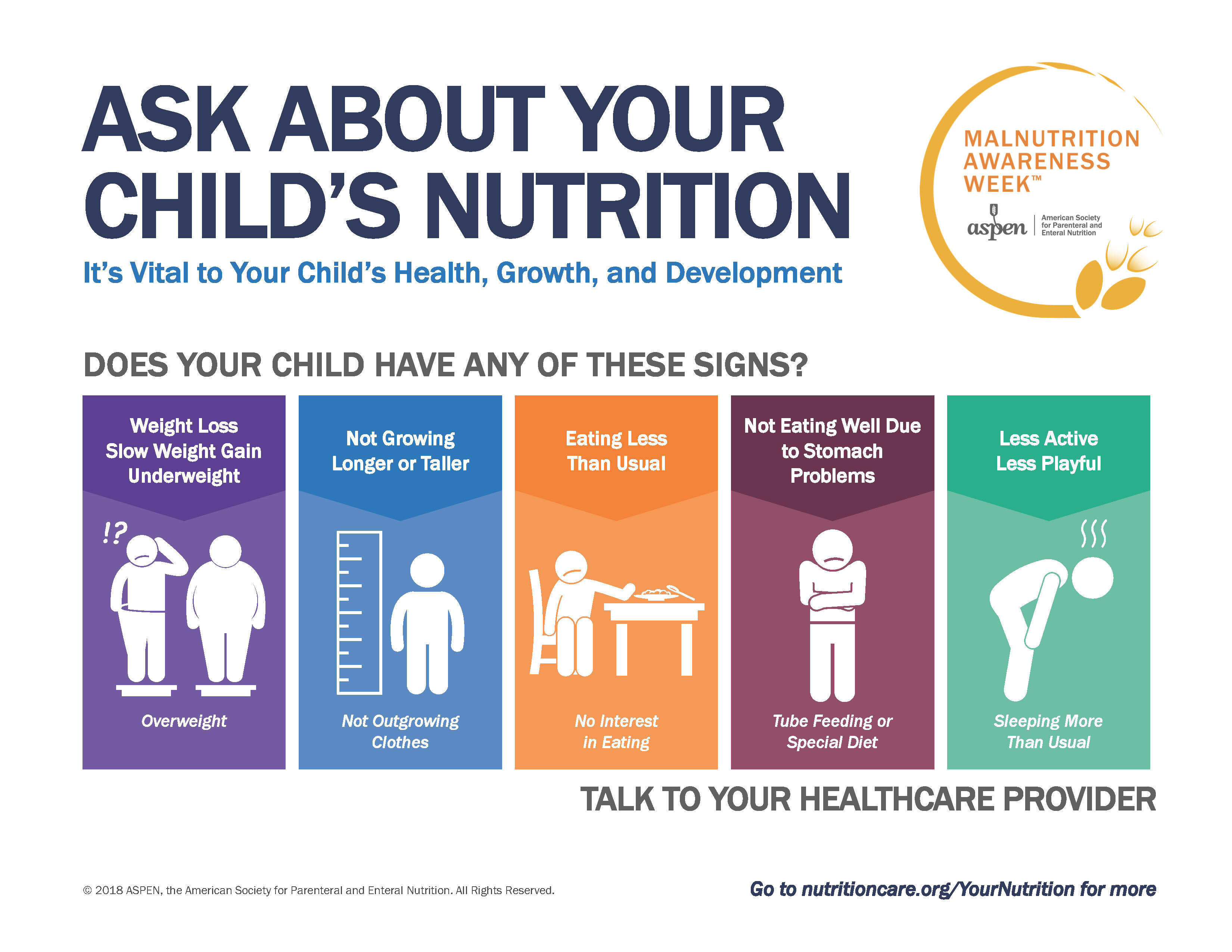 ASPEN Nutrition Poster-CHILD-ENGLISH(1)