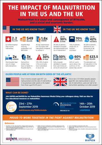 US-UK Malnutrition Infographic